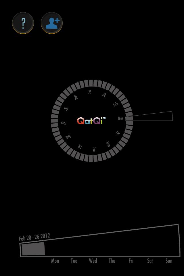 Incorrect iPhone 4 Screen